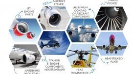Producenci samolotów wybierają nowoczesne technologie