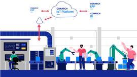Przemysł 4.0, czyli sposób na zdalne monitorowanie procesów produkcyjnych
